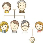 相続人の家系図